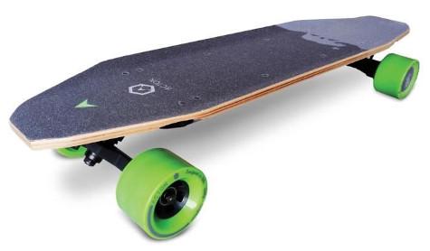 skate acton blink